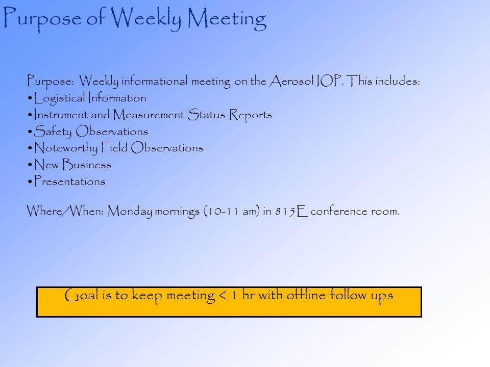 Purpose: Weekly informational meeting on the Aerosol IOP.