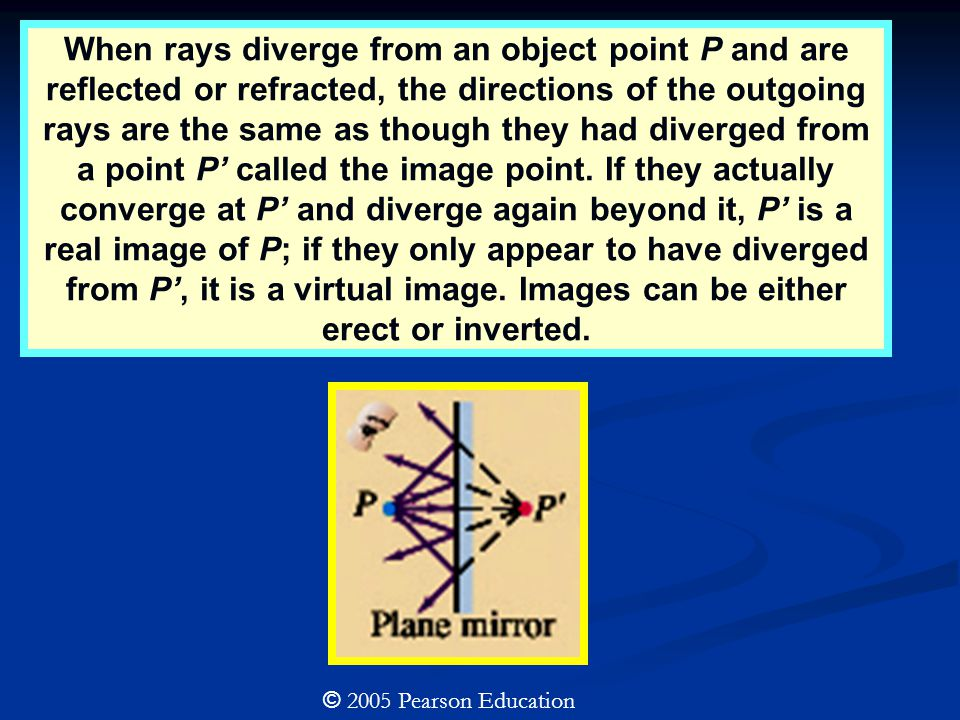 When rays diverge from an object point P and are reflected or refracted, the directions of the outgoing rays are the same as though they had diverged