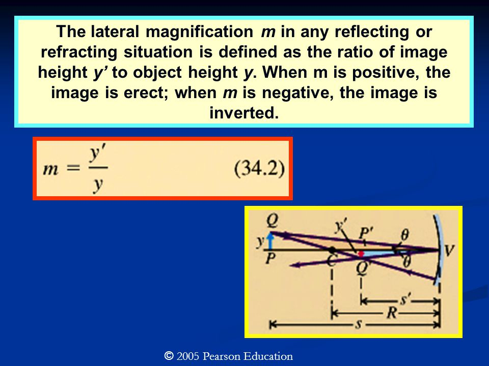 © 2005 Pearson Education The lateral magnification m in any reflecting or refracting situation is defined as the ratio of image height y' to object he