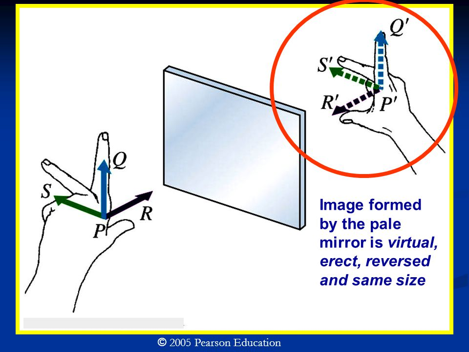 © 2005 Pearson Education Image formed by the pale mirror is virtual, erect, reversed and same size