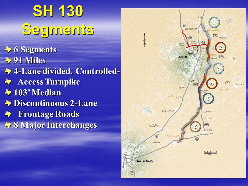 SH 130 Segments 1 1 3 3 2 2 4 4 5 5 6 6 6 Segments 6 Segments 91 Miles 91 Miles 4-Lane divided, Controlled- 4-Lane divided, Controlled- Access Turnpike Access Turnpike 103' Median 103' Median Discontinuous 2-Lane Discontinuous 2-Lane Frontage Roads Frontage Roads 8 Major Interchanges 8 Major Interchanges