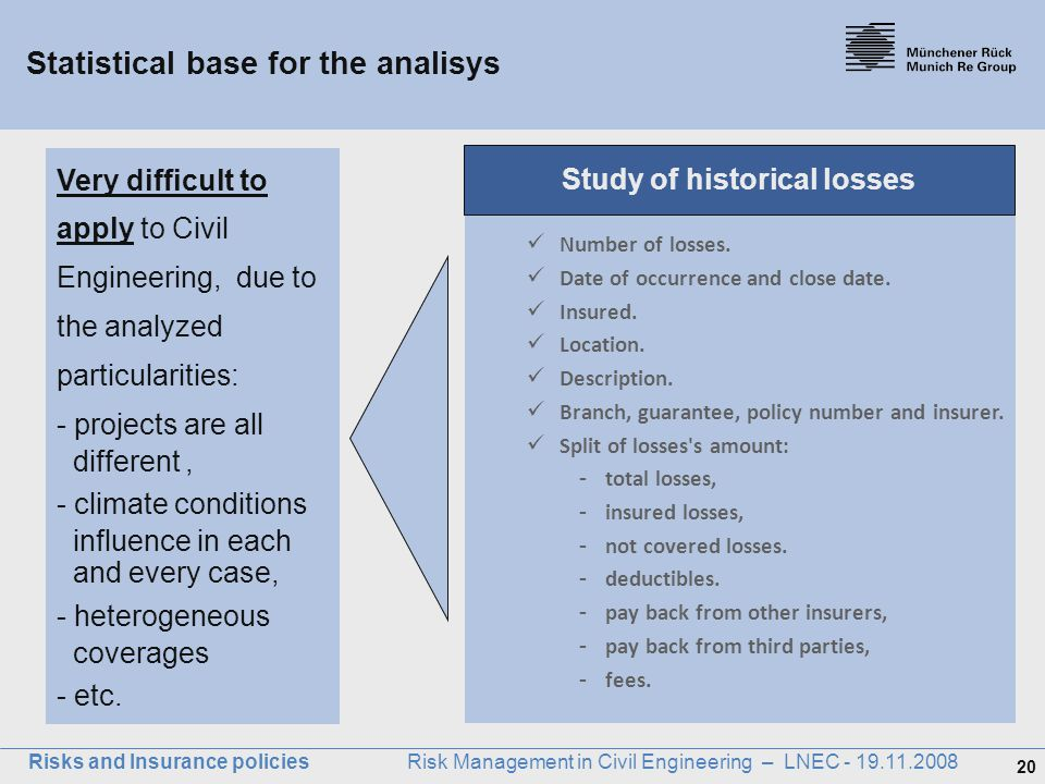 20 Risks and Insurance policies Risk Management in Civil Engineering – LNEC - 19.11.2008 Statistical base for the analisys Number of losses. Date of o