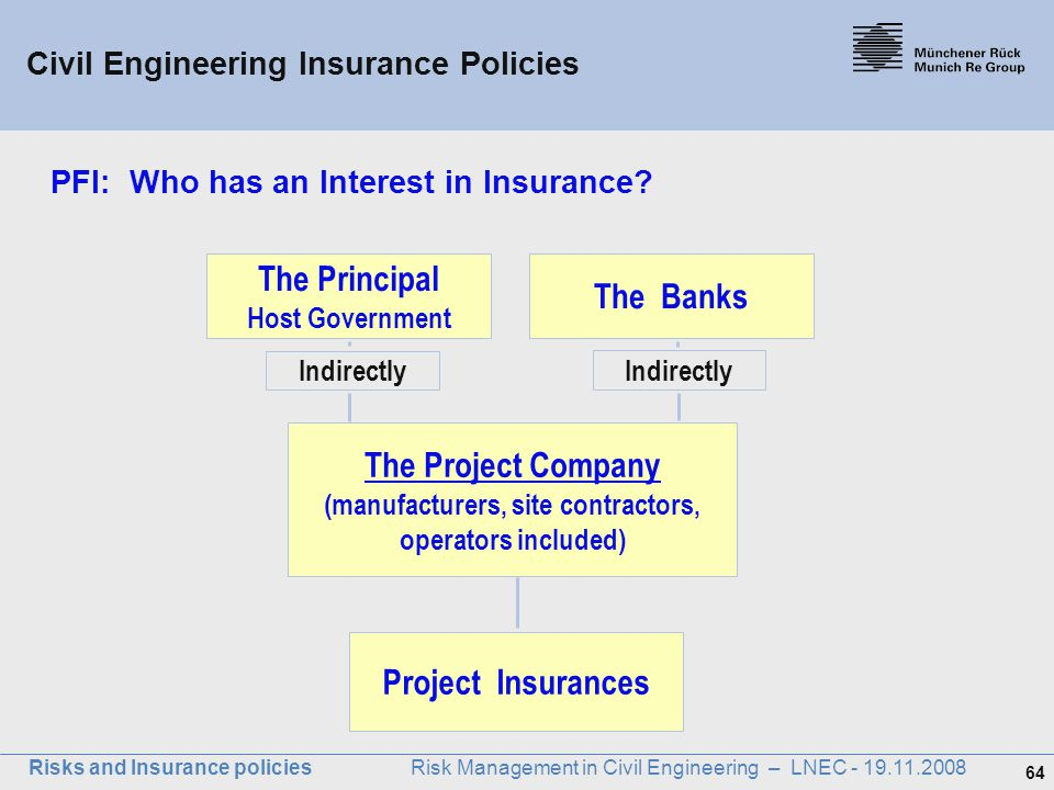 64 Risks and Insurance policies Risk Management in Civil Engineering – LNEC - 19.11.2008 PFI: Who has an Interest in Insurance? The Principal Host Gov