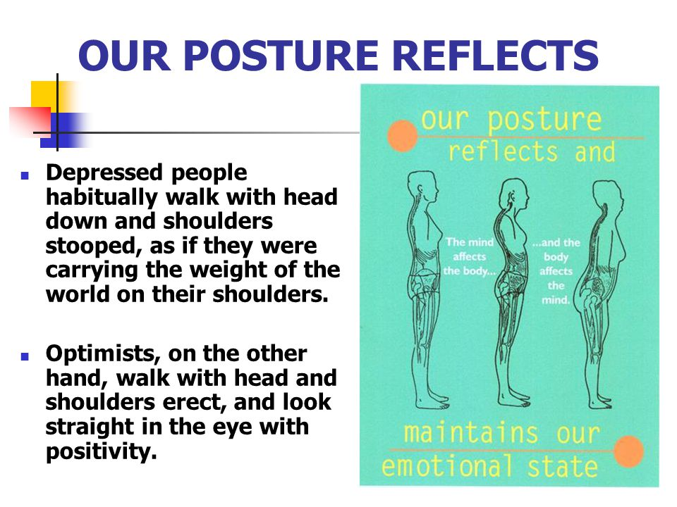 OUR POSTURE REFLECTS Depressed people habitually walk with head down and shoulders stooped, as if they were carrying the weight of the world on their