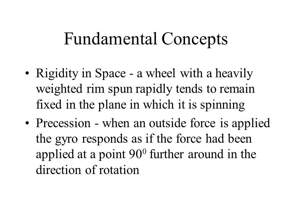 Fundamental Skills l Cross Check l Instrument Interpretation l Aircraft Control