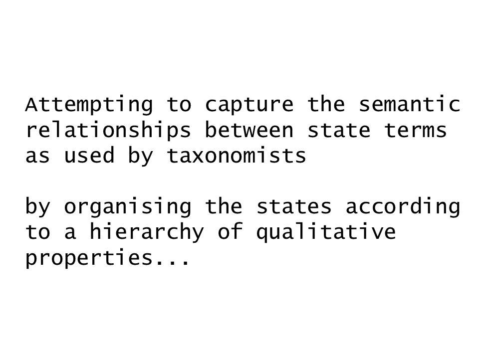 Qualitative Descriptive Property