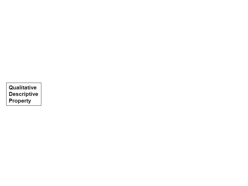 Qualitative Descriptive Property Taste Scent Appearance Process Lifestyle Arrangement amphitropus anaptrous campylatropus cauline clasping composite connate-perfoliate decussate diandrous didymous orthotropous internodal perfoliate porrect radical subequal solitary tetrandrous