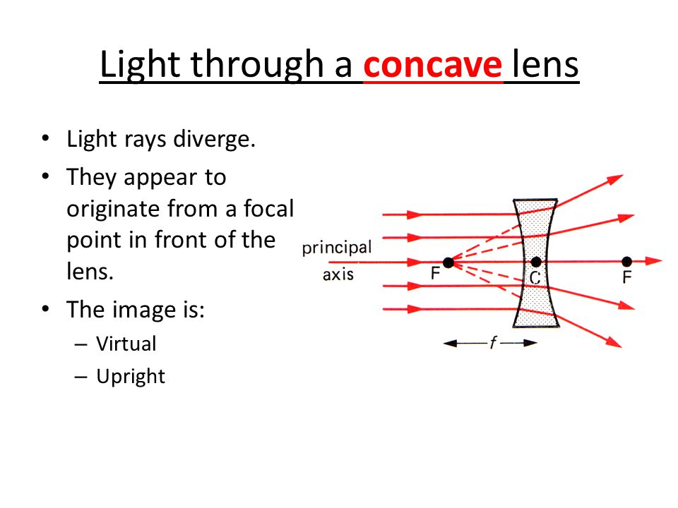 Light rays diverge. They appear to originate from a focal point in front of the lens. The image is: – Virtual – Upright