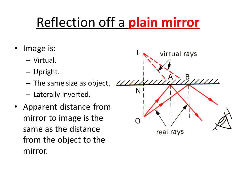 Image is: – Virtual. – Upright. – The same size as object. – Laterally inverted. Apparent distance from mirror to image is the same as the distance fr