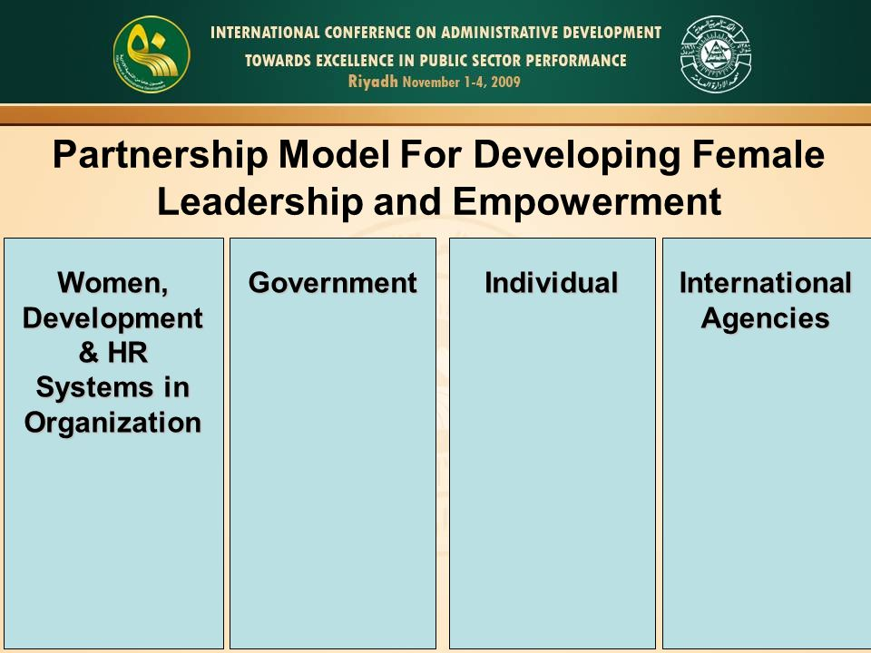 Partnership Model For Developing Female Leadership and Empowerment Women, Development & HR Systems in Organization Government Individual International Agencies