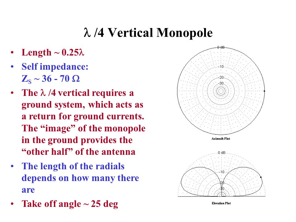 /4 Vertical Monopole Length ~ 0.25 Self impedance: Z S ~ 36 - 70  The /4 vertical requires a ground system, which acts as a return for ground current