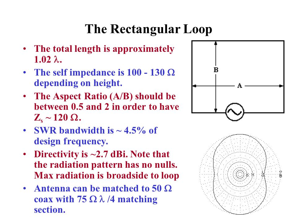 The Rectangular Loop The total length is approximately 1.02. The self impedance is 100 - 130  depending on height. The Aspect Ratio (A/B) should be b
