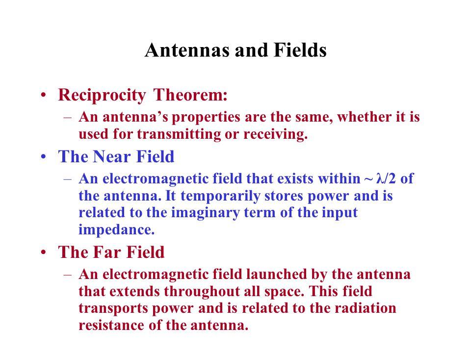 The Hertz Antenna (Dipole)