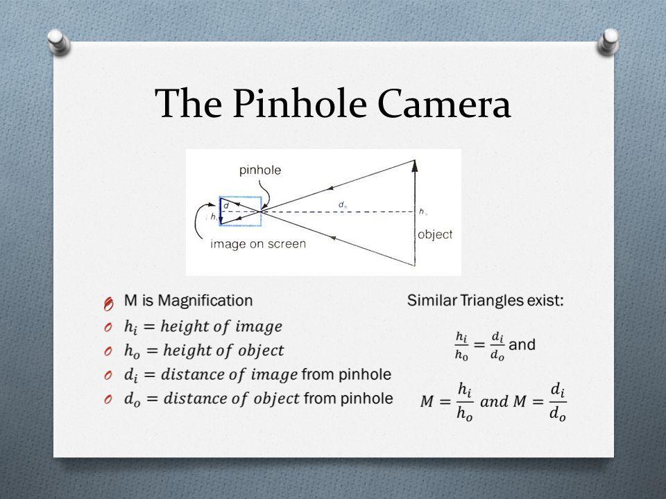 The Pinhole Camera O