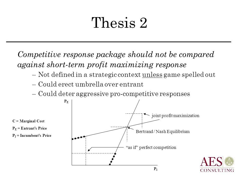 Thesis 2 Competitive response package should not be compared against short-term profit maximizing response –Not defined in a strategic context unless game spelled out –Could erect umbrella over entrant –Could deter aggressive pro-competitive responses C = Marginal Cost P E = Entrant's Price P I = Incumbent's Price PEPE PIPI as if perfect competition Bertrand / Nash Equilibrium joint profit maximization