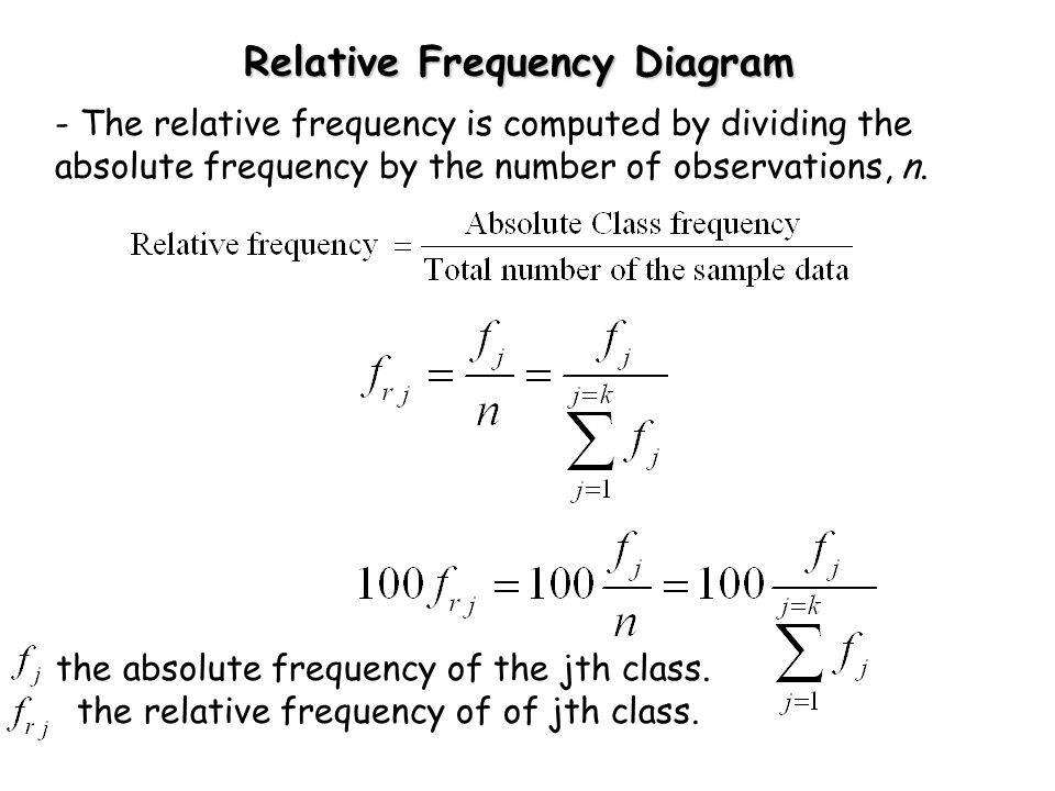 Relative Frequency Diagram - The relative frequency is computed by dividing the absolute frequency by the number of observations, n.