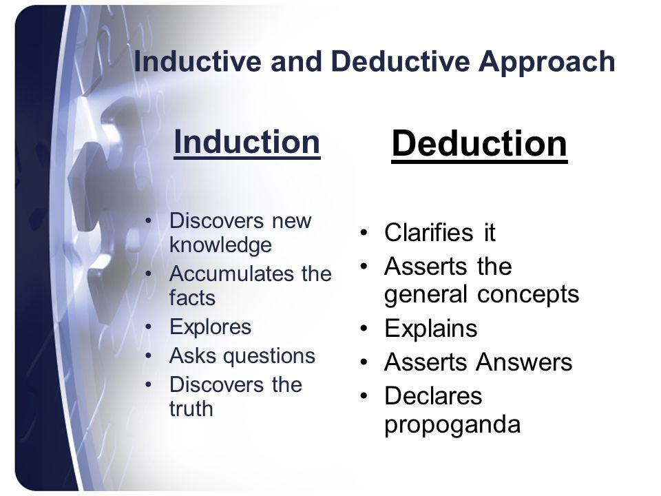 Inductive and Deductive Approach Induction Discovers new knowledge Accumulates the facts Explores Asks questions Discovers the truth Deduction Clarifi