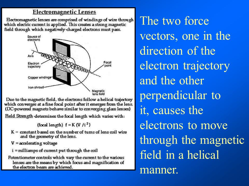 The two force vectors, one in the direction of the electron trajectory and the other perpendicular to it, causes the electrons to move through the magnetic field in a helical manner.