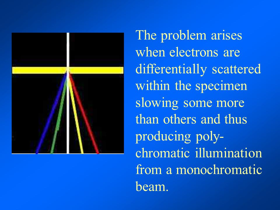 The problem arises when electrons are differentially scattered within the specimen slowing some more than others and thus producing poly- chromatic il