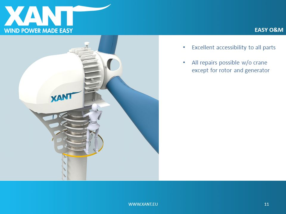 EASY O&M Excellent accessibility to all parts All repairs possible w/o crane except for rotor and generator 11WWW.XANT.EU