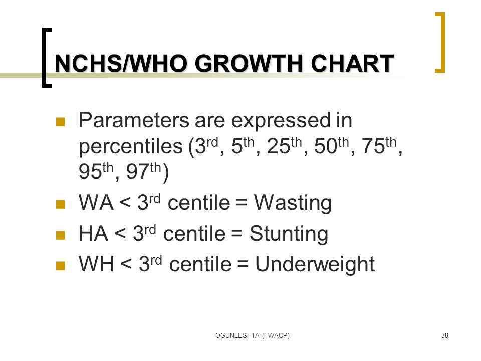 OGUNLESI TA (FWACP)38 NCHS/WHO GROWTH CHART Parameters are expressed in percentiles (3 rd, 5 th, 25 th, 50 th, 75 th, 95 th, 97 th ) WA < 3 rd centile = Wasting HA < 3 rd centile = Stunting WH < 3 rd centile = Underweight