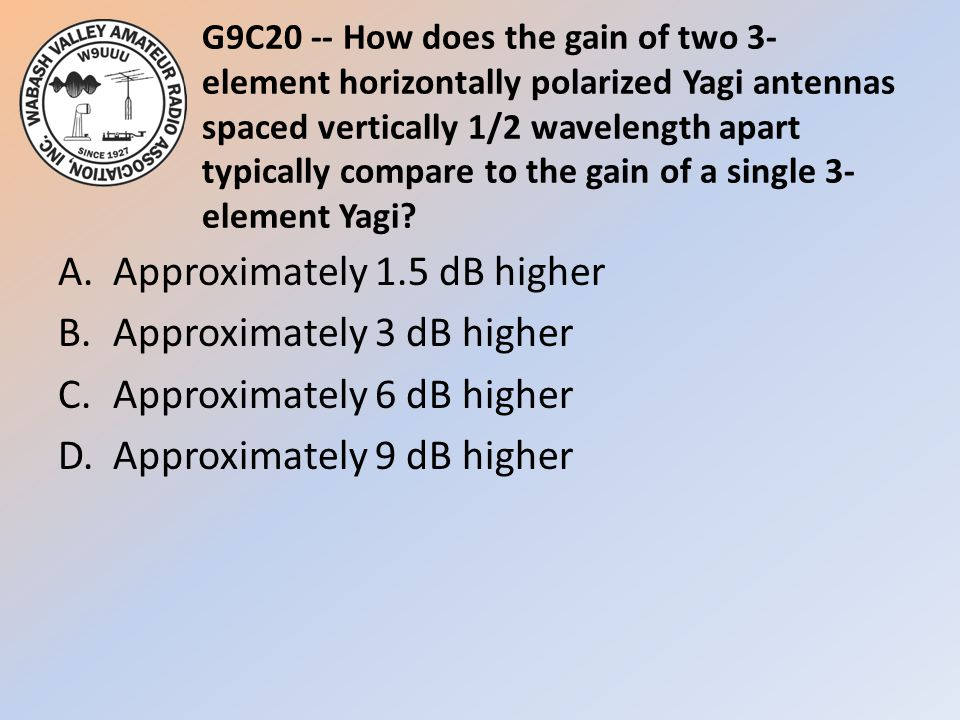 G9C20 -- How does the gain of two 3- element horizontally polarized Yagi antennas spaced vertically 1/2 wavelength apart typically compare to the gain