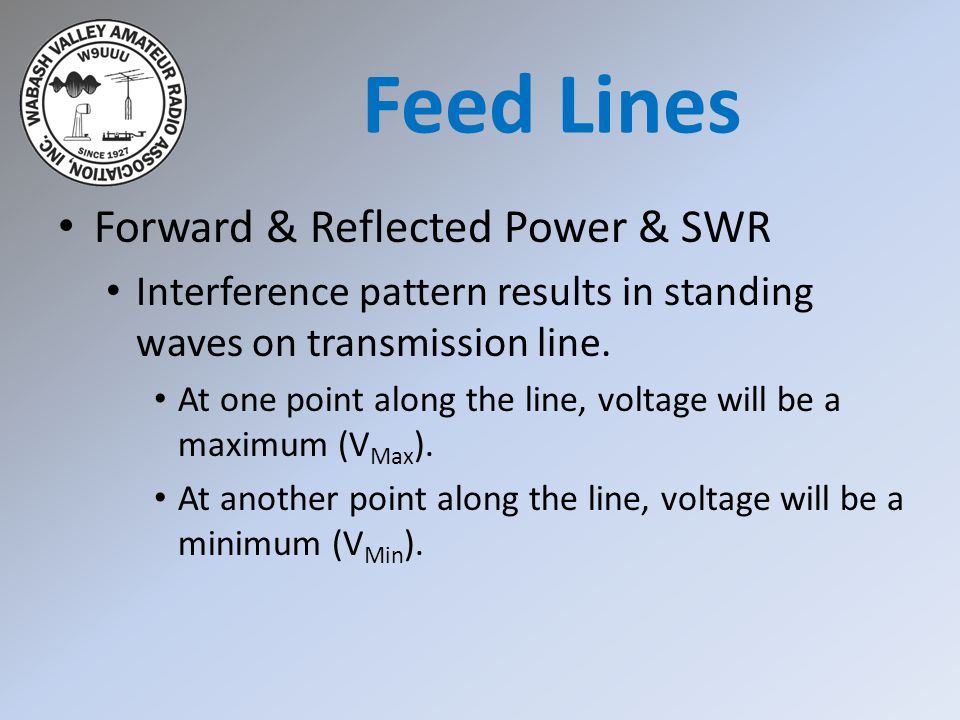 Forward & Reflected Power & SWR Interference pattern results in standing waves on transmission line. At one point along the line, voltage will be a ma