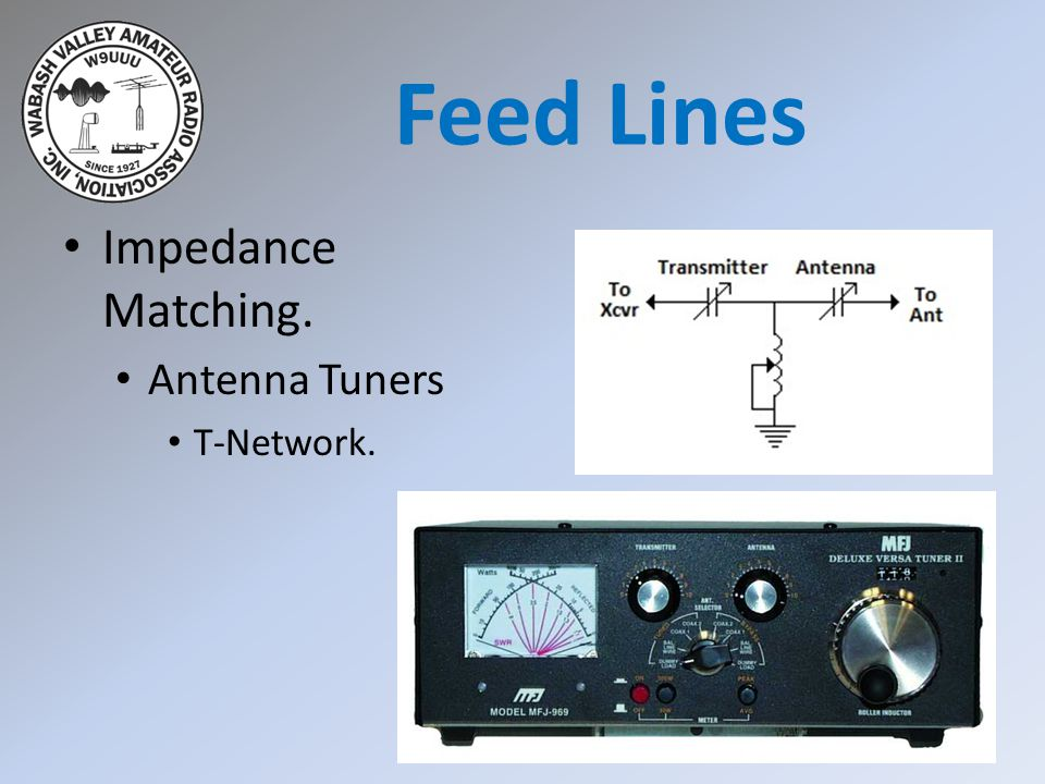 Impedance Matching. Antenna Tuners T-Network. Feed Lines
