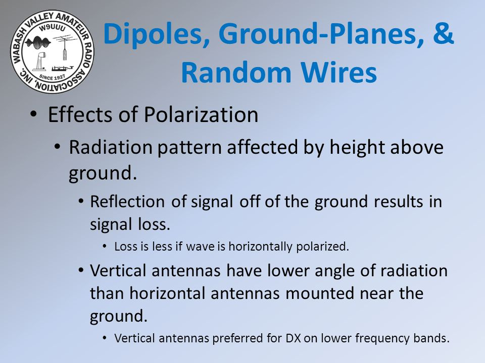 Effects of Polarization Radiation pattern affected by height above ground. Reflection of signal off of the ground results in signal loss. Loss is less