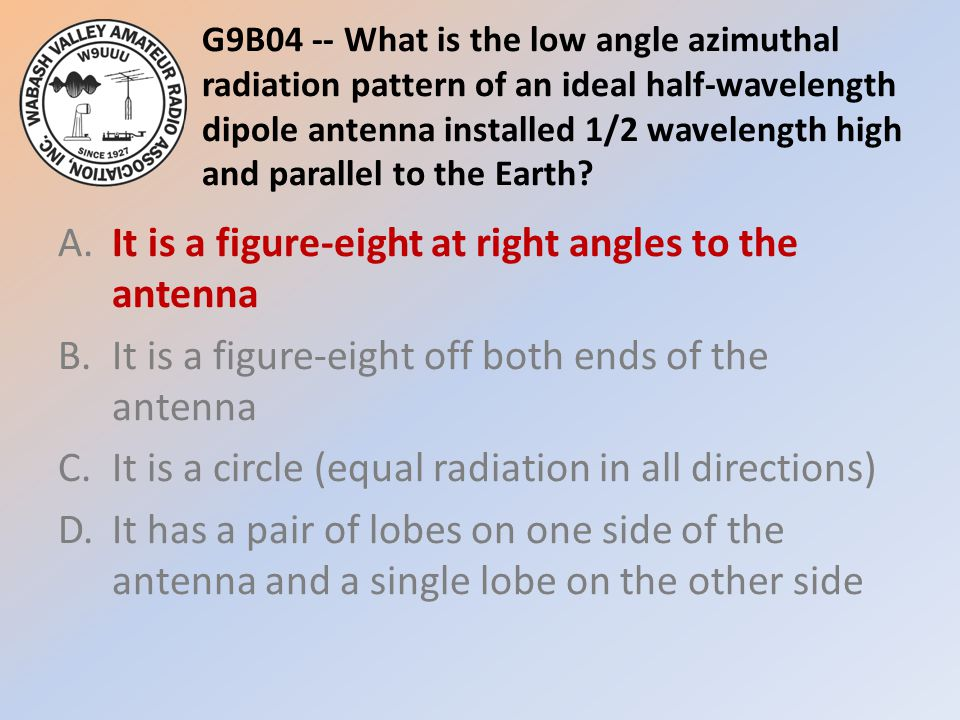 G9B04 -- What is the low angle azimuthal radiation pattern of an ideal half-wavelength dipole antenna installed 1/2 wavelength high and parallel to th