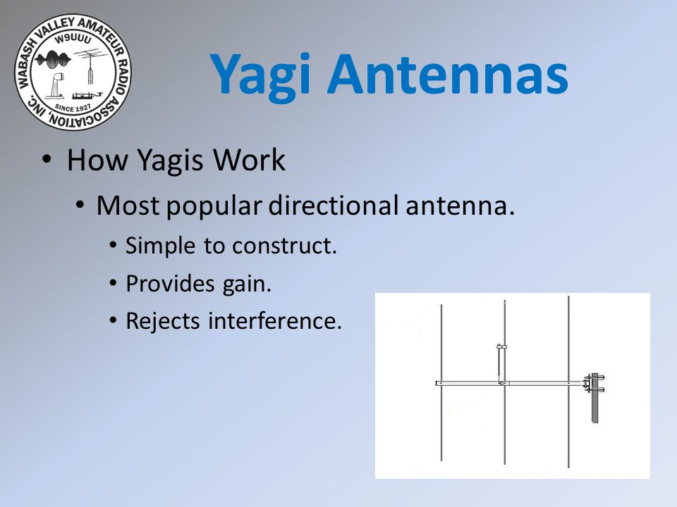 How Yagis Work Most popular directional antenna. Simple to construct. Provides gain. Rejects interference. Yagi Antennas