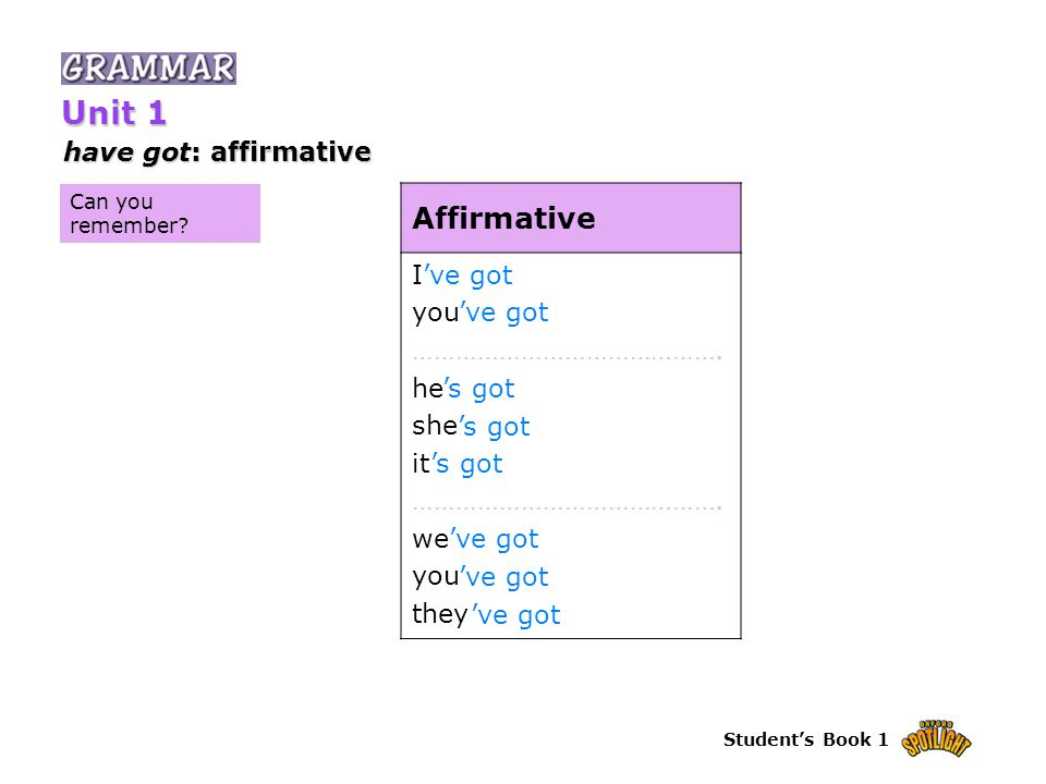 Student's Book 1 Can you remember. have got: affirmative Unit 1 Affirmative I you …………………………………….