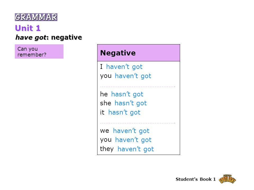 Student's Book 1 Can you remember. have got: negative Unit 1 Negative I you …………………………………….
