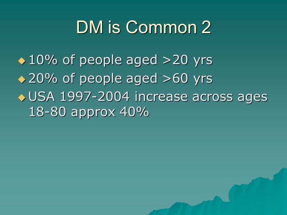 Mixed Insulins Humulin Humulin Humalog Humalog Novolog Novolog 70/30 70/30 50/50 50/50 75/25 75/25 50/50 50/50 70/30 70/30