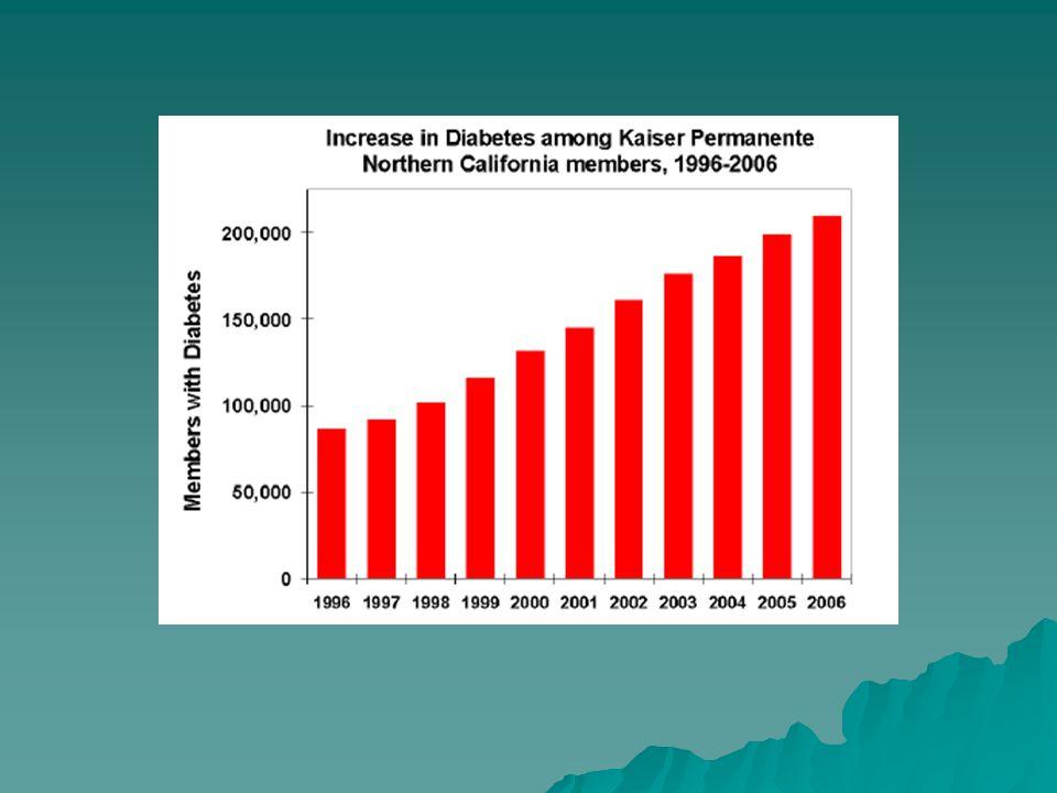 Non-alcoholic Fatty Liver Disease 2