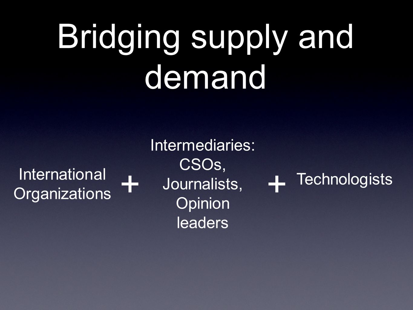International Organizations + Intermediaries: CSOs, Journalists, Opinion leaders + Technologists Bridging supply and demand