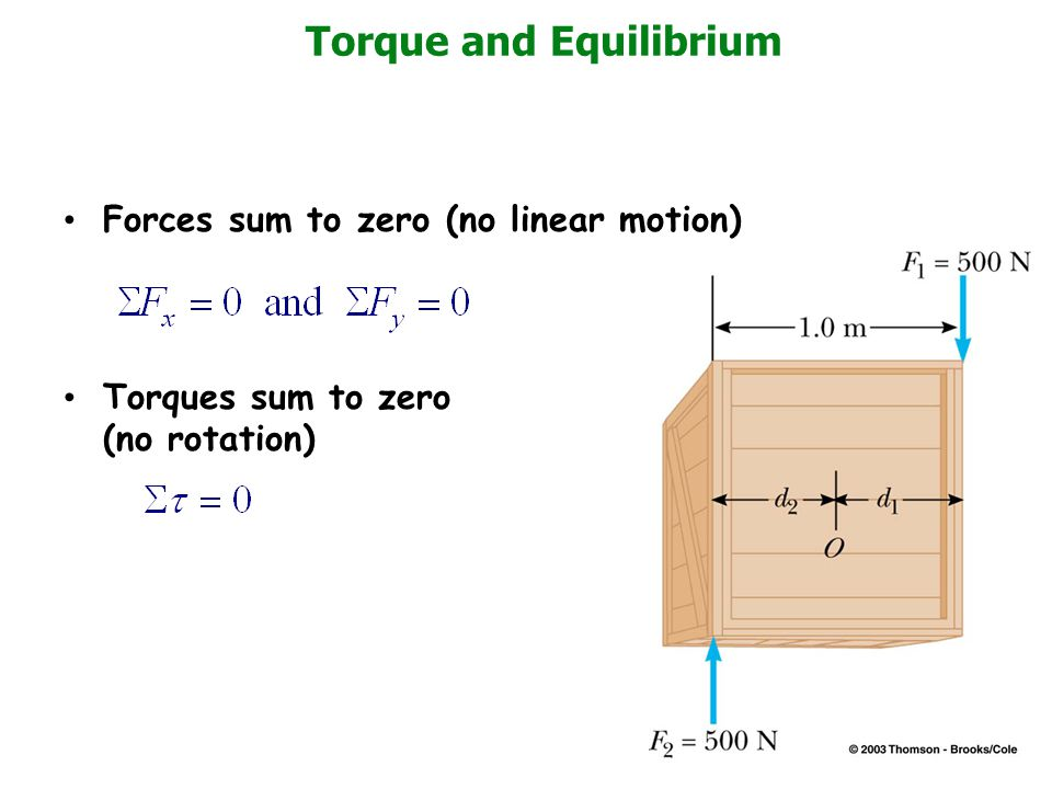 Torque and Equilibrium Forces sum to zero (no linear motion) Torques sum to zero (no rotation)