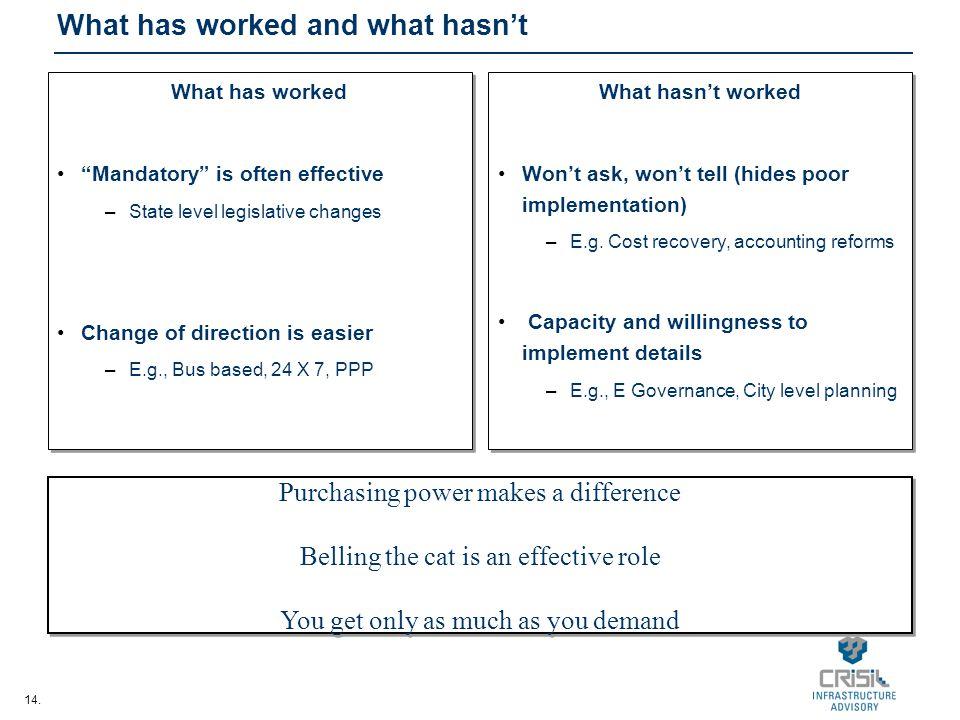 "14. What has worked and what hasn't What has worked ""Mandatory"" is often effective –State level legislative changes Change of direction is easier –E.g"
