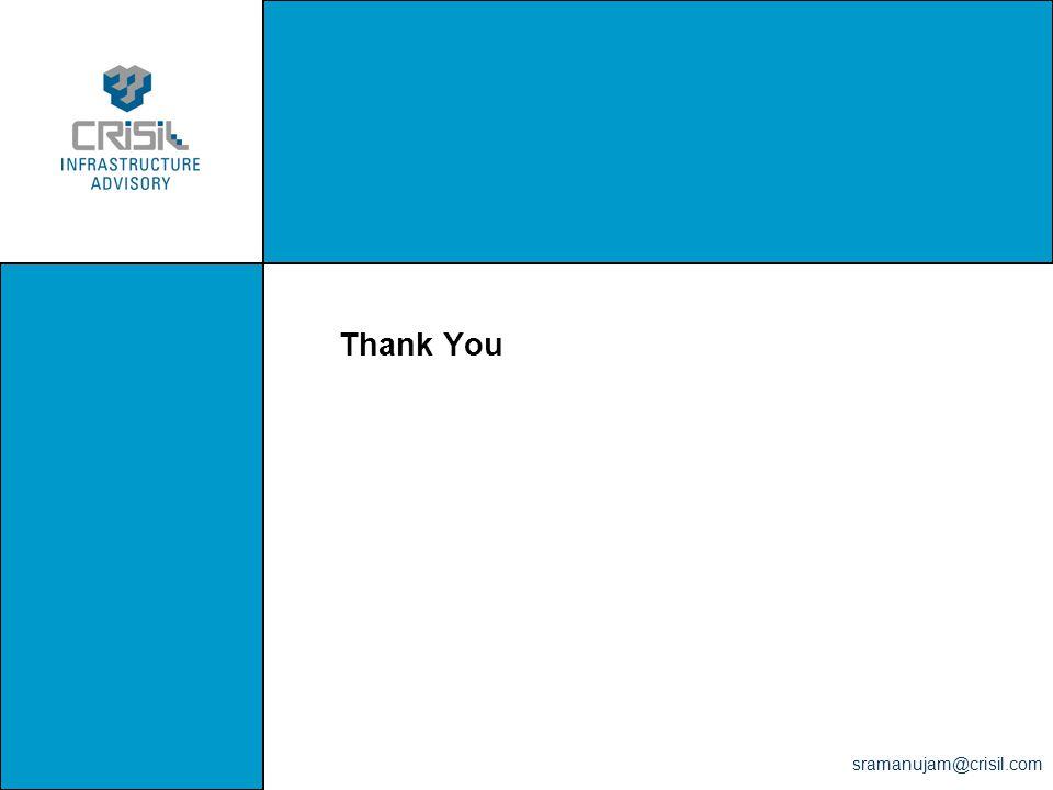 Thank You sramanujam@crisil.com