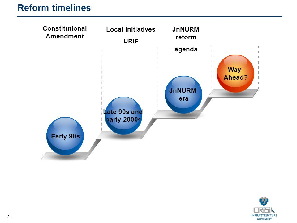 2. Early 90s Late 90s and early 2000s JnNURM era Way Ahead? Reform timelines Constitutional Amendment Local initiatives URIF JnNURM reform agenda