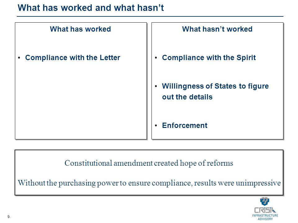 9. What has worked and what hasn't What has worked Compliance with the Letter What has worked Compliance with the Letter What hasn't worked Compliance
