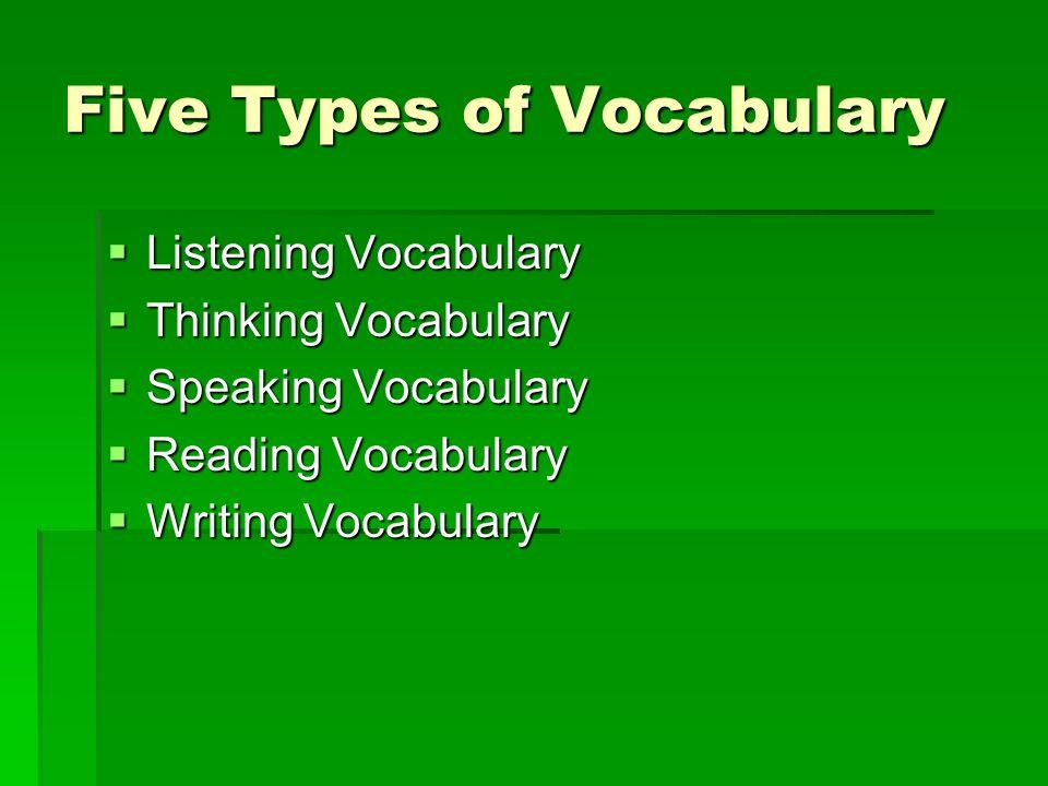 Five Types of Vocabulary  Listening Vocabulary  Thinking Vocabulary  Speaking Vocabulary  Reading Vocabulary  Writing Vocabulary