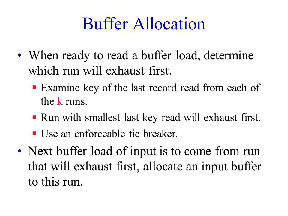 Buffer Layout Output buffers Input buffer queues k=9 F0F1F2F3F4F5F6F7F8 R0R1R2R3R4R5R6R7R8 Pool of free input buffers