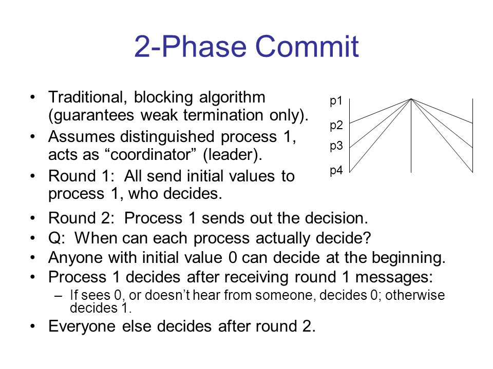 2-Phase Commit Traditional, blocking algorithm (guarantees weak termination only).