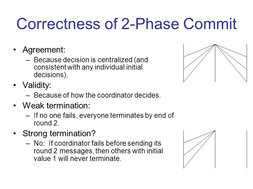 Correctness of 2-Phase Commit Agreement: –Because decision is centralized (and consistent with any individual initial decisions).