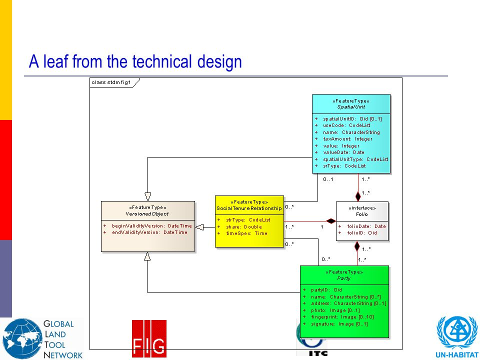 A leaf from the technical design