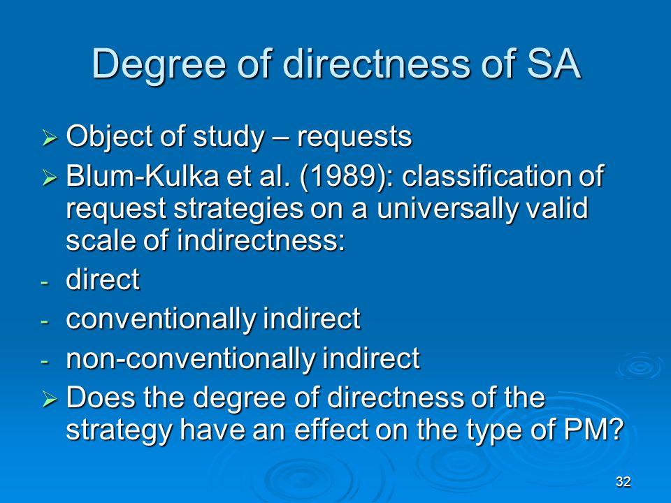 32 Degree of directness of SA  Object of study – requests  Blum-Kulka et al.
