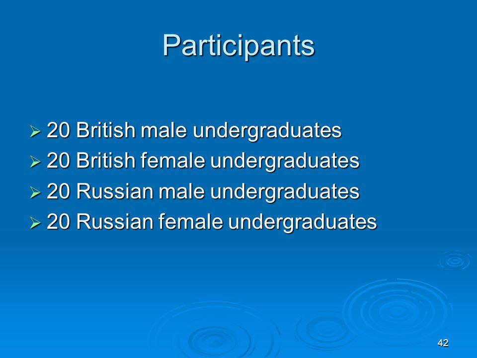 42 Participants  20 British male undergraduates  20 British female undergraduates  20 Russian male undergraduates  20 Russian female undergraduates
