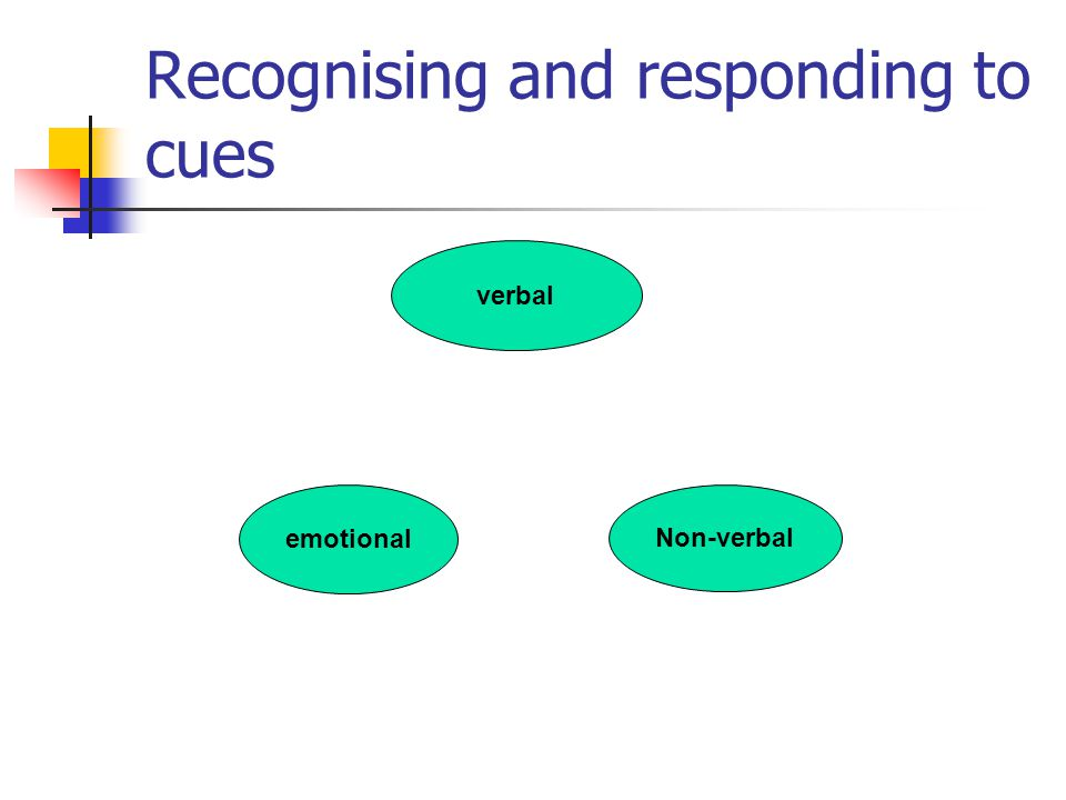 Recognising and responding to cues verbal emotional Non-verbal