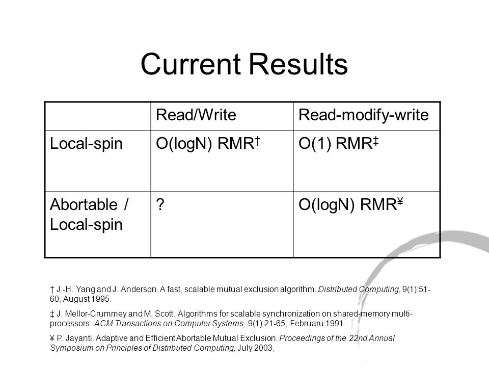 Current Results Read/WriteRead-modify-write Local-spinO(logN) RMR † O(1) RMR ‡ Abortable / Local-spin O(logN) RMR ¥ † J.-H.